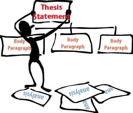 Purpose of introduction in dissertation